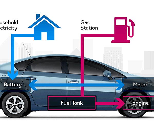 Hybrid-Car expart